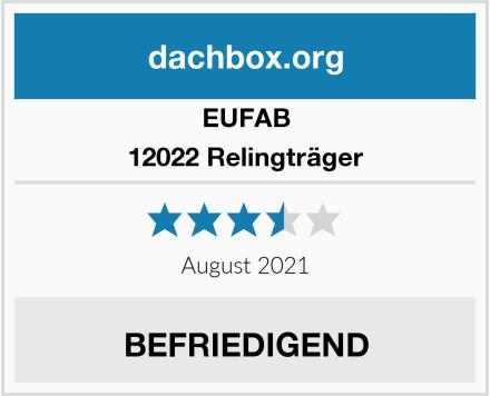 EUFAB 12022 Relingträger Test