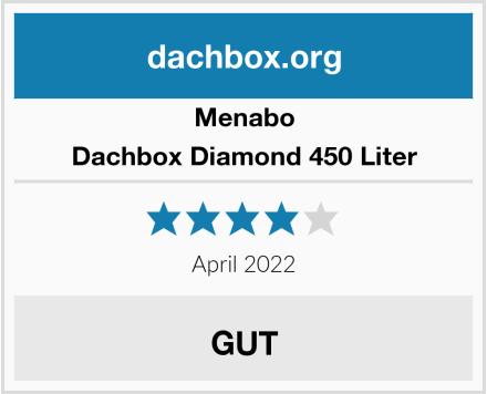 Menabo Dachbox Diamond 450 Liter Test