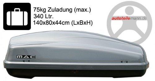 Modula Dachbox Ciao 340